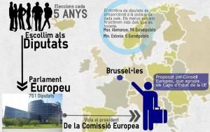 imatge mes maig europa ico.